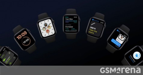 Apple watchOS 7.3 update brings ECG to more countries, Unity watch faces