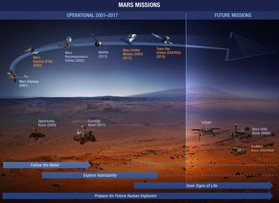 How to watch the Mars rover landing today